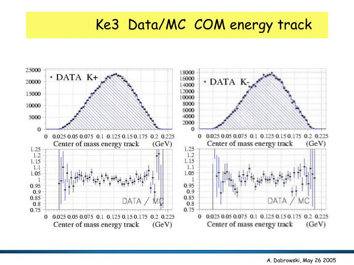 Ke3  Data/MC  COM energy track