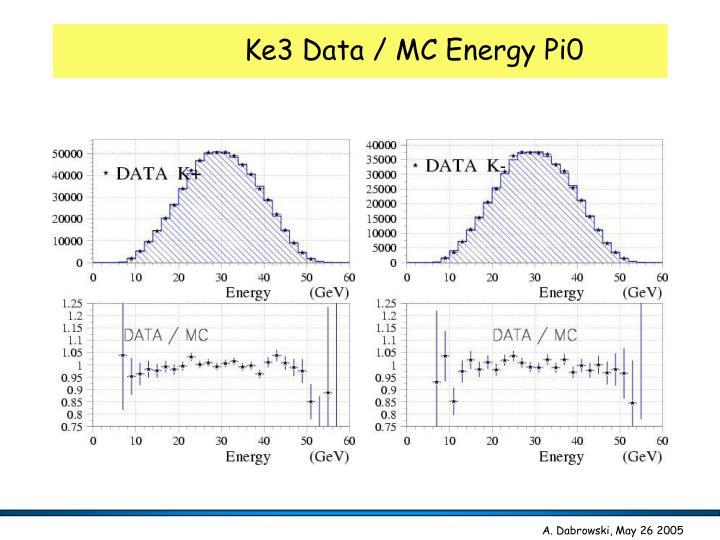Ke3 Data / MC Energy Pi0