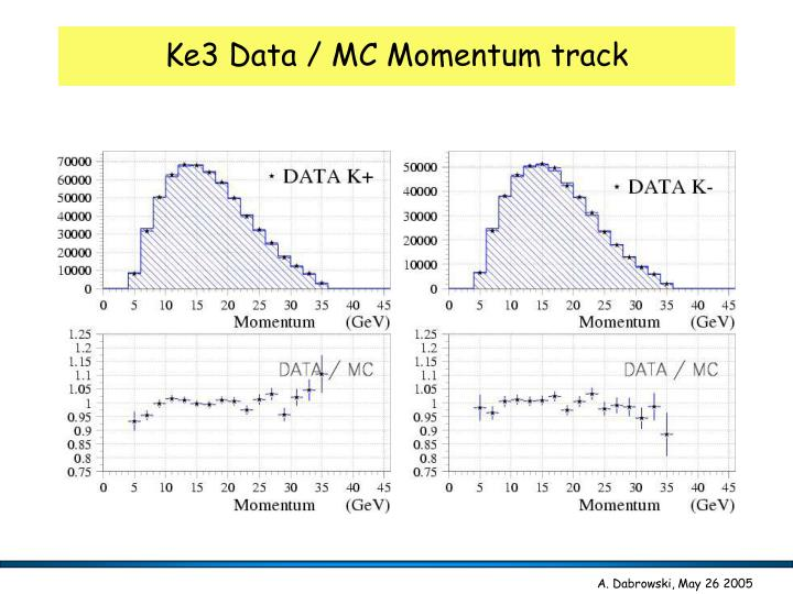 Ke3 Data / MC Momentum track