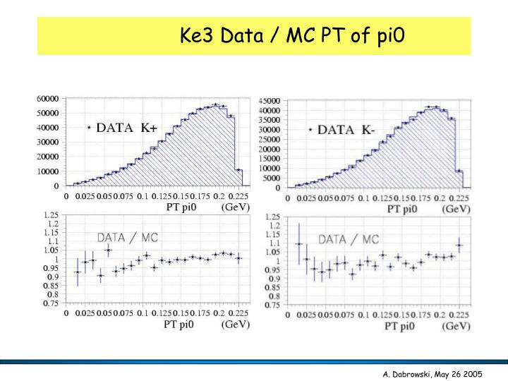 Ke3 Data / MC PT of pi0