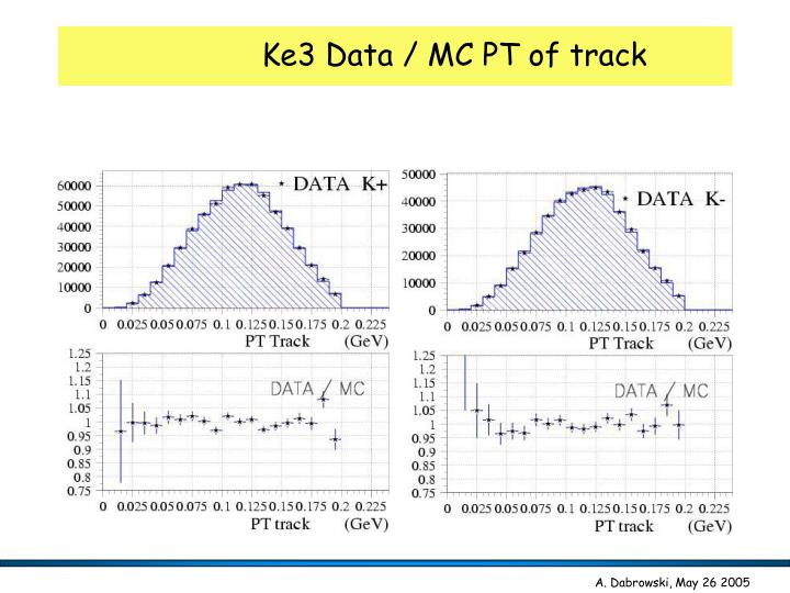 Ke3 Data / MC PT of track