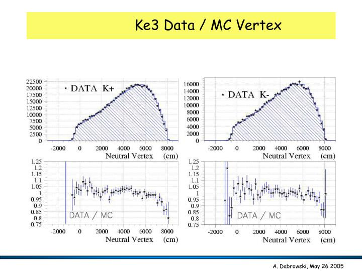 Ke3 Data / MC Vertex