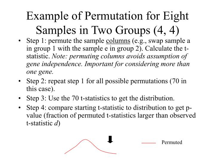 Example of Permutation for Eight Samples in Two Groups (4, 4)