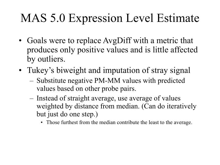 MAS 5.0 Expression Level Estimate