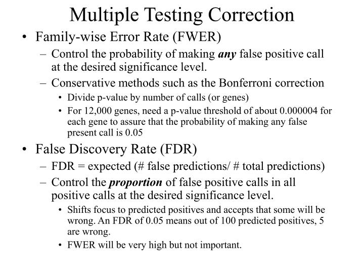 Multiple Testing Correction