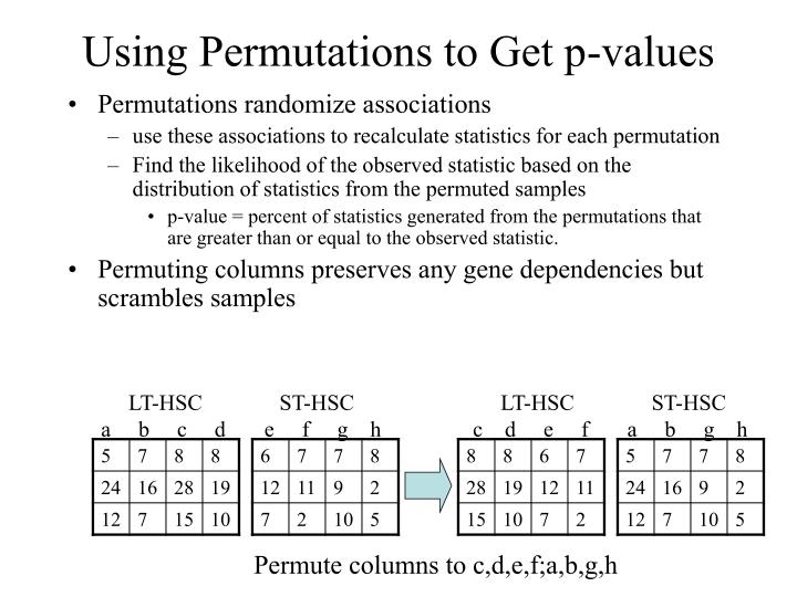 Using Permutations to Get p-values