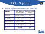 feder objectif 3