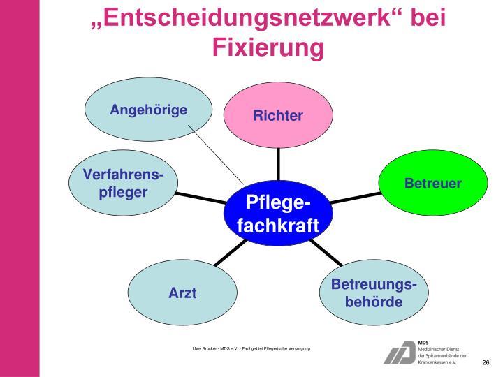 """""""Entscheidungsnetzwerk"""" bei Fixierung"""