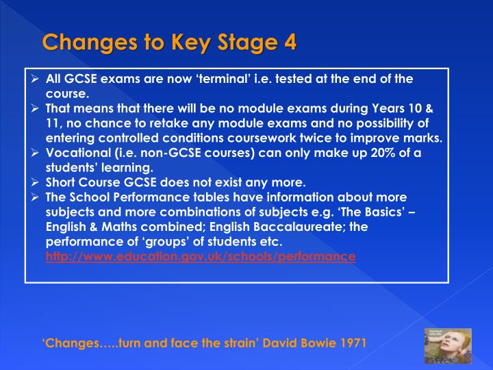 Changes to Key Stage 4