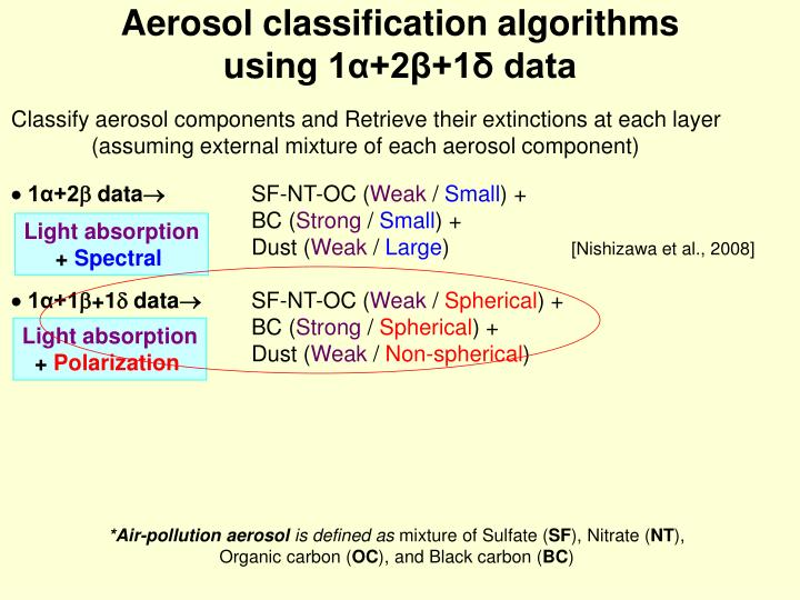 Classify aerosol components and Retrieve their extinctions at each layer