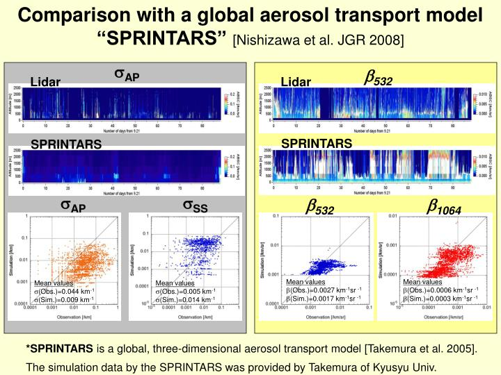 "Comparison with a global aerosol transport model ""SPRINTARS"""