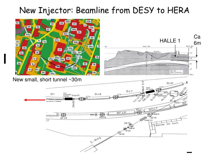 New Injector: Beamline from DESY to HERA