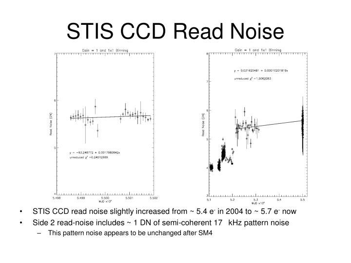 STIS CCD Read Noise