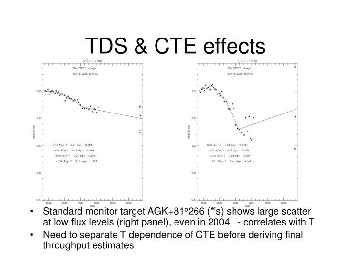 TDS & CTE effects