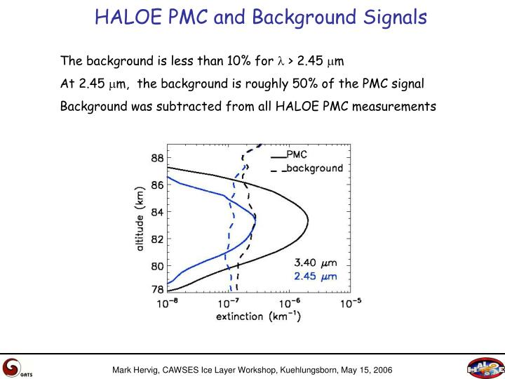 HALOE PMC and Background Signals