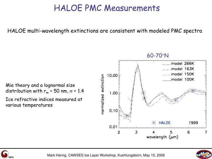HALOE PMC Measurements