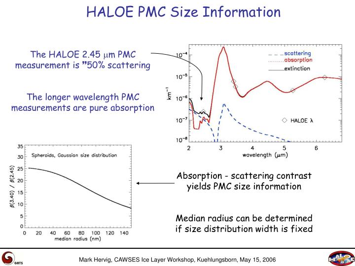 HALOE PMC Size Information