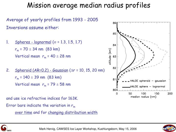 Mission average median radius profiles