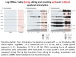 leg emg activity during sitting and standing with and without epidural stimulation