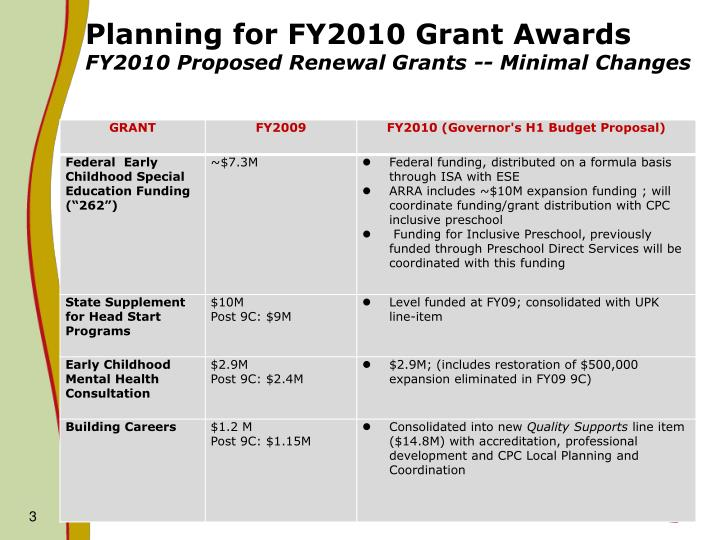 Planning for fy2010 grant awards fy2010 proposed renewal grants minimal changes