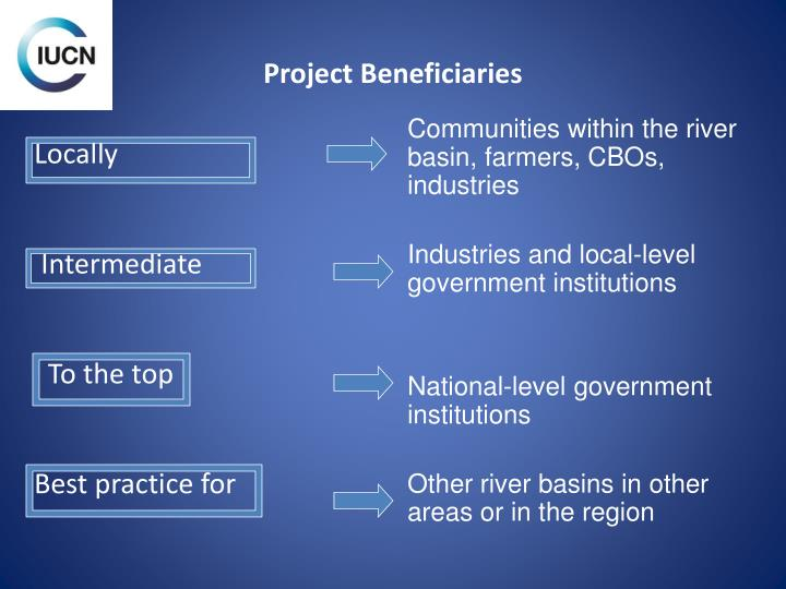 Project Beneficiaries