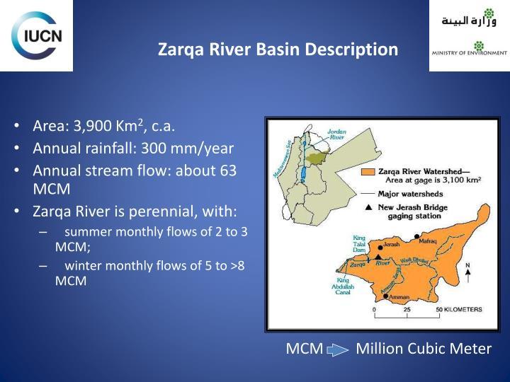 Zarqa River Basin Description