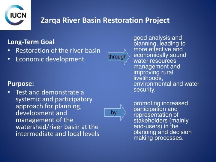 Zarqa River Basin Restoration Project