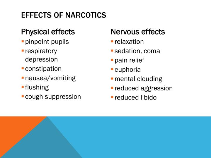Effects of Narcotics