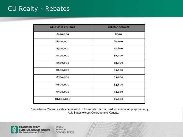 CU Realty - Rebates
