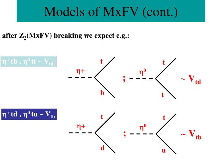Models of MxFV (cont.)