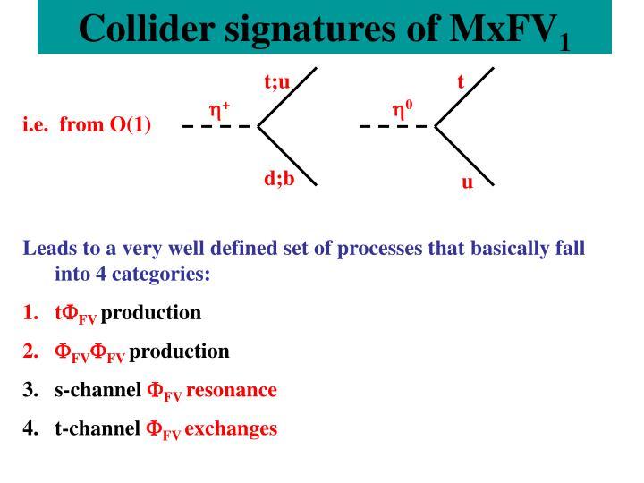 Collider signatures of MxFV