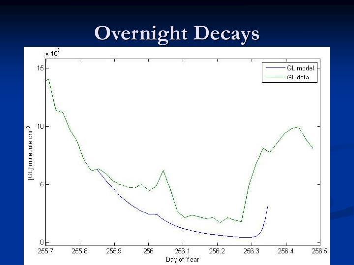 Overnight Decays