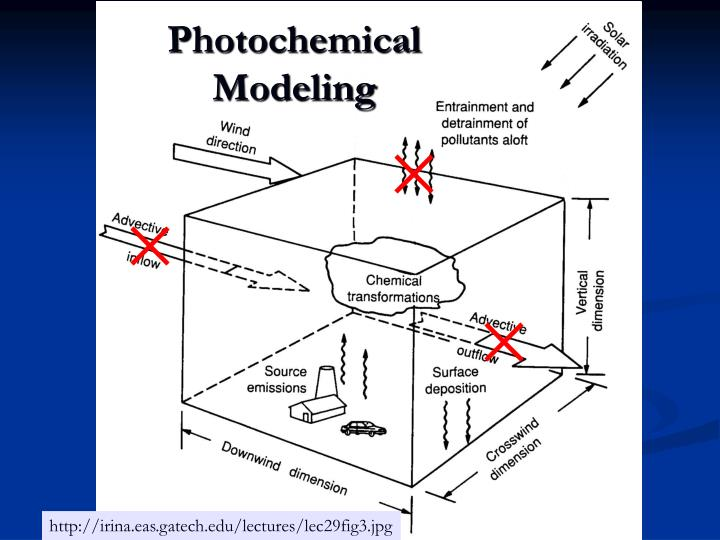 Photochemical