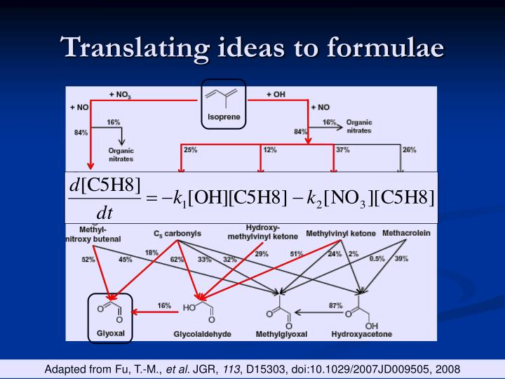 Translating ideas to formulae