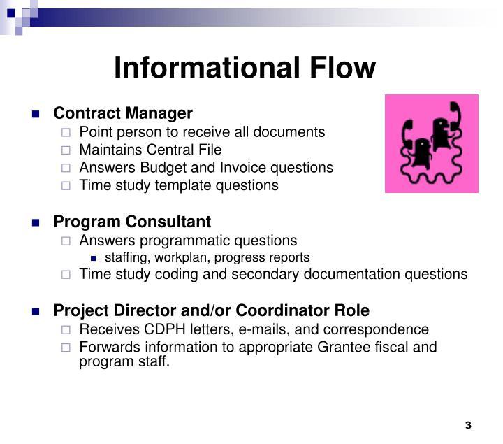 Informational Flow