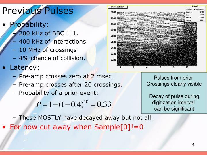 Previous Pulses