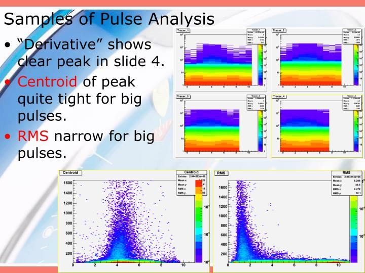 Samples of Pulse Analysis