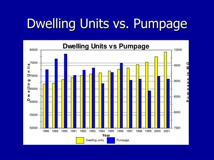 Dwelling Units vs. Pumpage