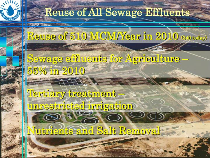 Reuse of All Sewage Effluents