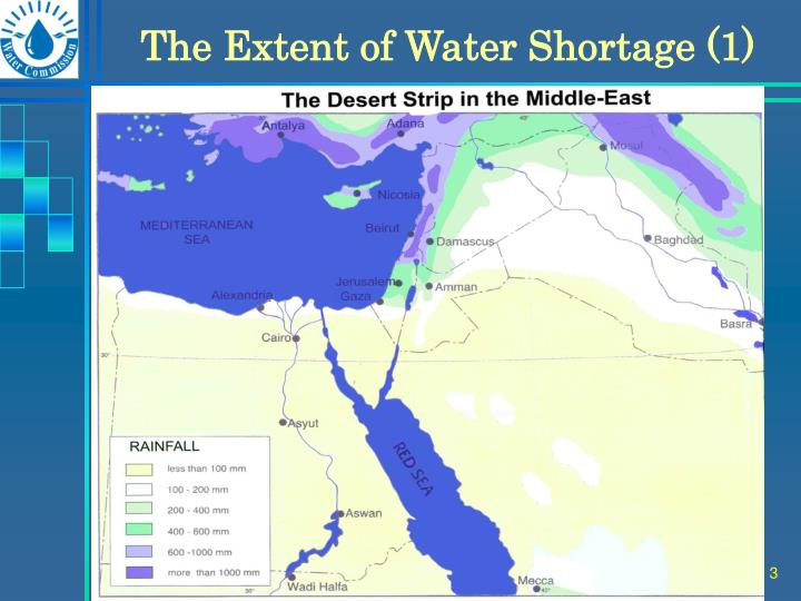 The Extent of Water Shortage (1)