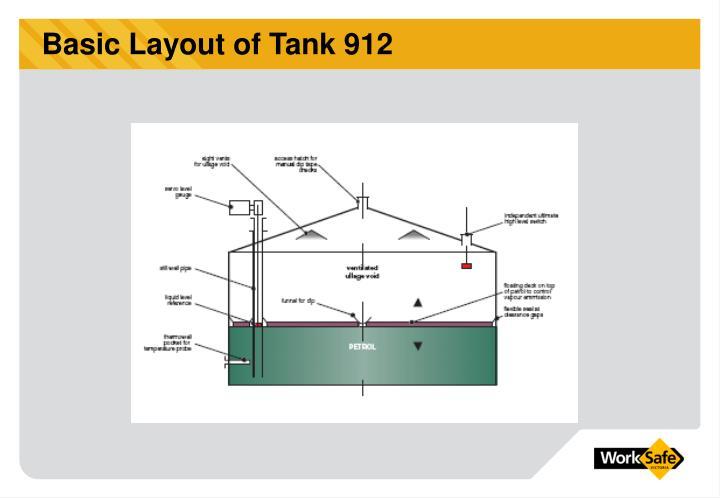 Basic Layout of Tank 912