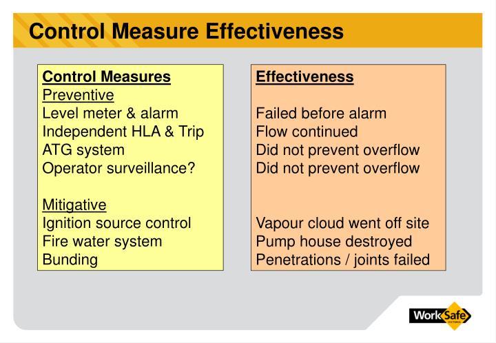 Control Measure Effectiveness