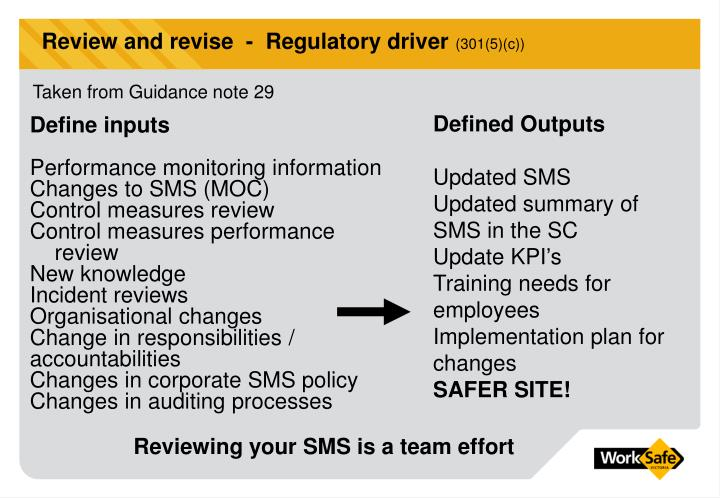 Review and revise  -  Regulatory driver