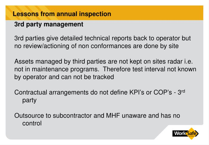 Lessons from annual inspection