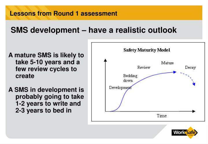 SMS development – have a realistic outlook
