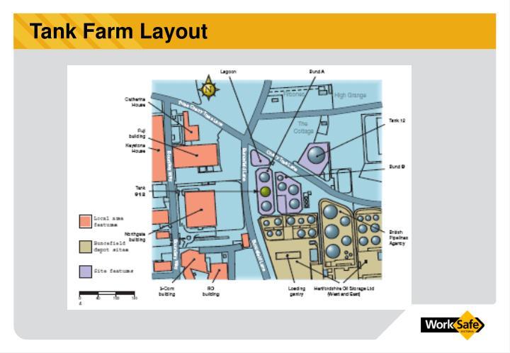 Tank Farm Layout