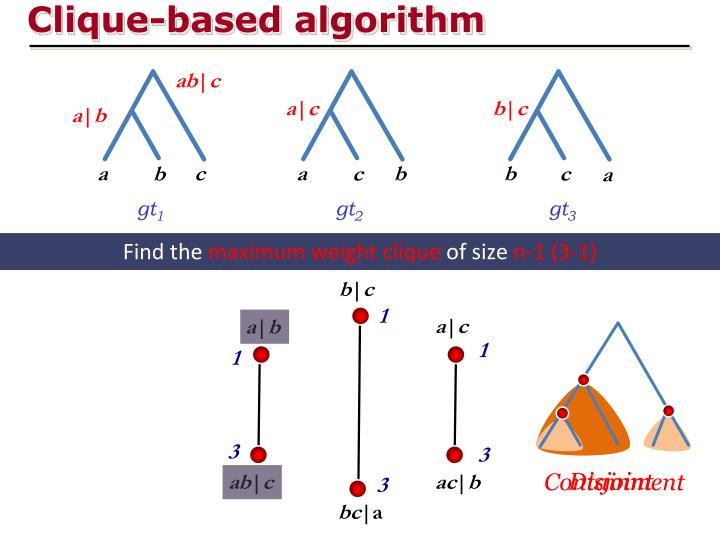 Clique-based algorithm
