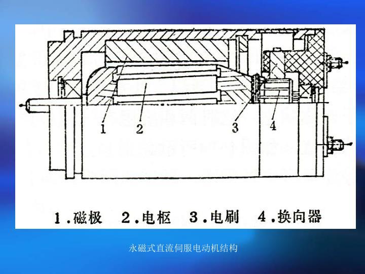 永磁式直流伺服电动机结构