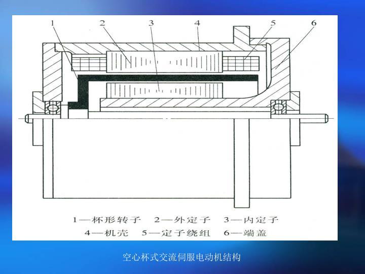 空心杯式交流伺服电动机结构