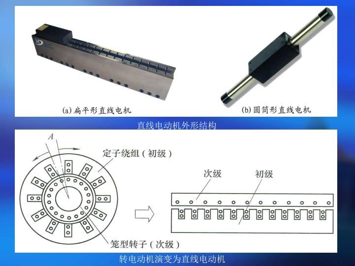 直线电动机外形结构